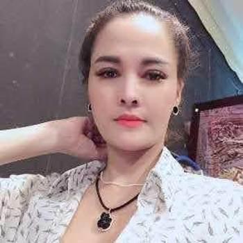 huongless_Ho Chi Minh_Kawaler/Panna_Kobieta