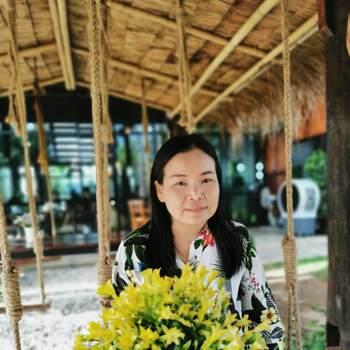 user_kxg125_Chiang Rai_Single_Female
