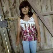 anab297812's profile photo