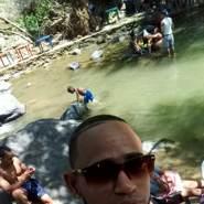 miguelsanchez110's profile photo