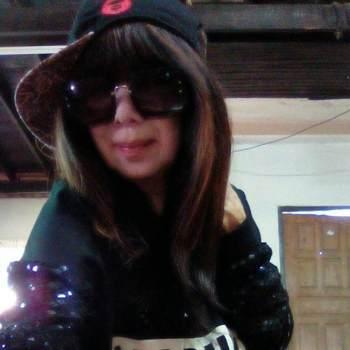 usersw27368_Krung Thep Maha Nakhon_Single_Weiblich