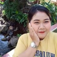 phingn585501's profile photo