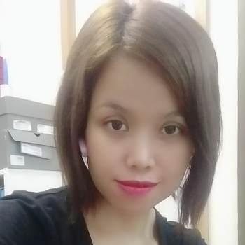 zhiez937_Hong Kong_Single_Female