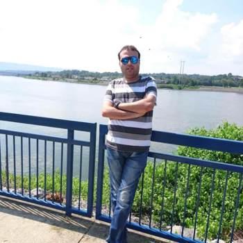 mohammada62653_Az Zarqa'_Svobodný(á)_Muž