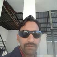 renkut's profile photo