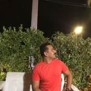 rezaaqazade's profile photo