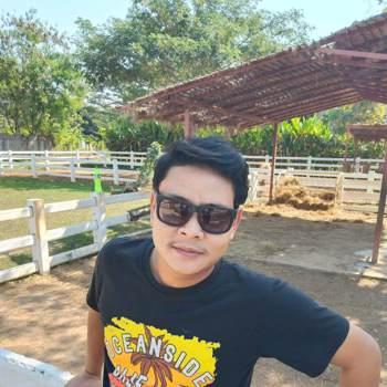 userxohk8629_Chiang Mai_Alleenstaand_Man