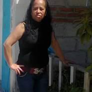 ruta975's profile photo