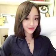 dhxbg65's profile photo