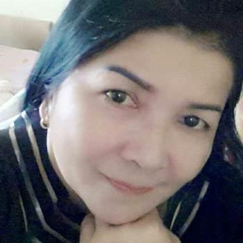 userlsnm51043_Phra Nakhon Si Ayutthaya_Độc thân_Nữ