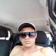 ivans281673's profile photo