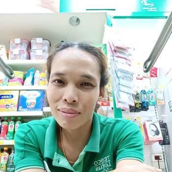 userrgx4185_Phra Nakhon Si Ayutthaya_Độc thân_Nữ