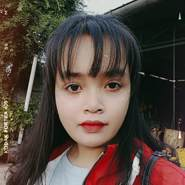 nguyend664629's profile photo
