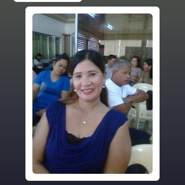 carmenp824895's profile photo