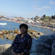 elbam925's profile photo