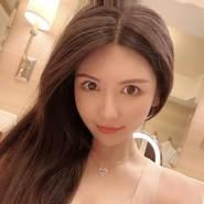 useroi7621's profile photo