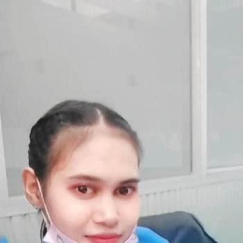 marisap66_Krung Thep Maha Nakhon_Độc thân_Nữ