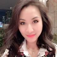 clarawang589914's profile photo