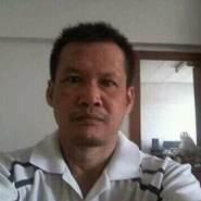 usersvwi02147's profile photo