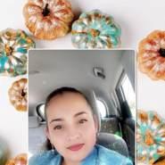 yura880's profile photo