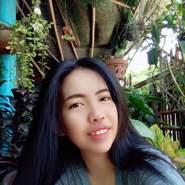 kanjanat824455's profile photo