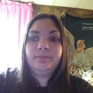 staceys826267's profile photo