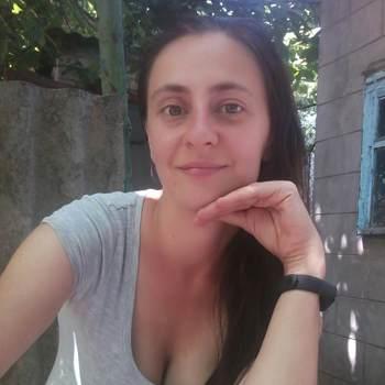 lenaz15_Zaporizka Oblast_Bekar_Kadın