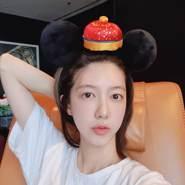 ceciliar873522's profile photo