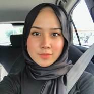 zinej78's profile photo