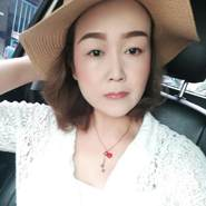 chanyanuchp628463's profile photo