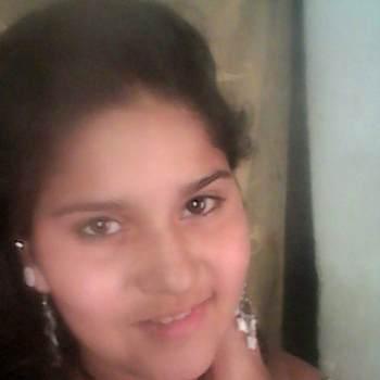 maria_gexey18_Gujarat_Single_Female