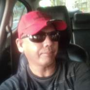 hanzsanh's profile photo