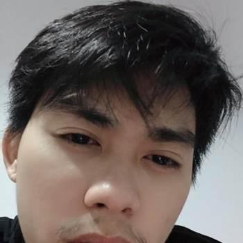 userknozx28016_Prachin Buri_Độc thân_Nam
