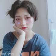 izmohafun's profile photo