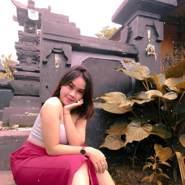 niaa870's profile photo