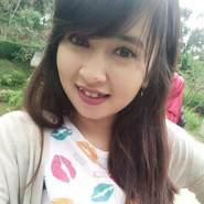 wany752's profile photo