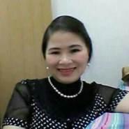 bichp93's profile photo