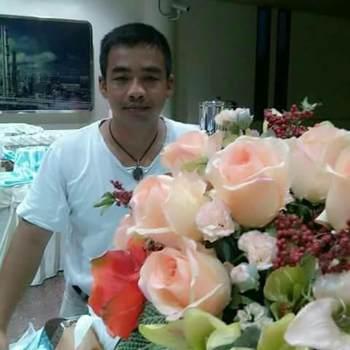 user_gnwl65813_Rayong_Độc thân_Nam
