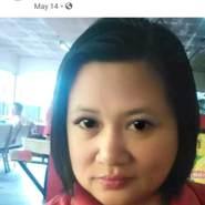 rgm9415's profile photo