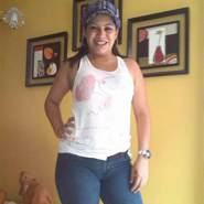 magdis183591's profile photo