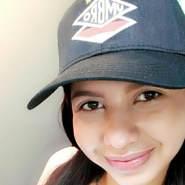 Conejitahot15's profile photo