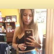 macarenas998861's profile photo