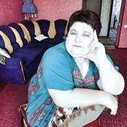 lyudmilach901274's profile photo