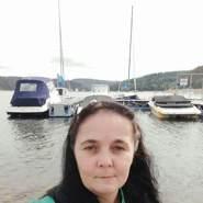 miroslava278863's profile photo
