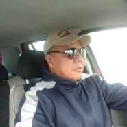 Mapal88's profile photo