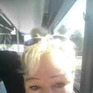 violab791063's profile photo