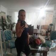 patty814267's profile photo