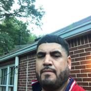 tonoe190's profile photo