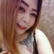 minab40's profile photo