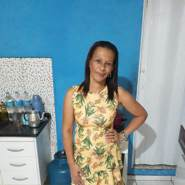 aparecida290968's profile photo
